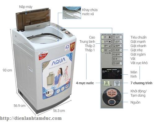Bảng mã lỗi của máy giặt Sanyo Aqua